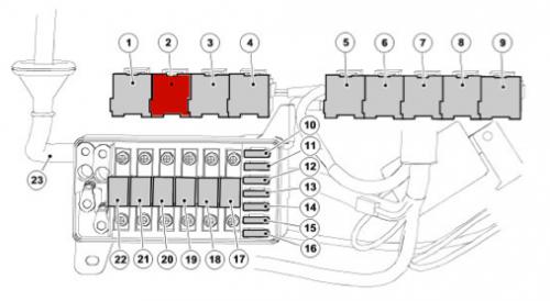 Land Rover Defender TD4 Startprobleme Steuergerät Hauptsicherung
